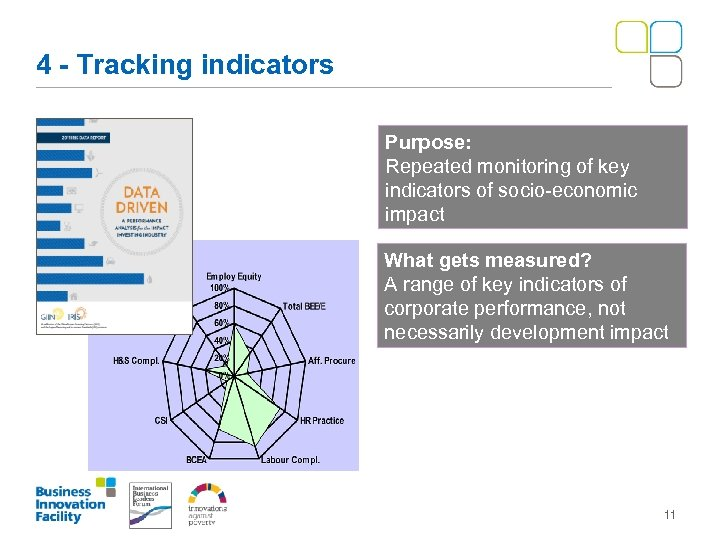 4 - Tracking indicators Purpose: Repeated monitoring of key indicators of socio-economic impact What