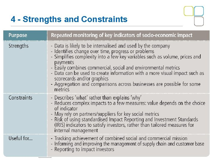 4 - Strengths and Constraints 12