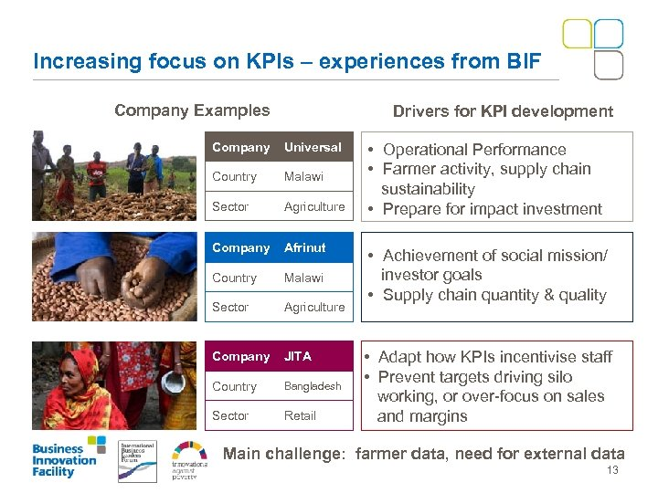 Increasing focus on KPIs – experiences from BIF Company Examples Drivers for KPI development