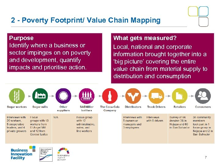 2 - Poverty Footprint/ Value Chain Mapping Purpose Identify where a business or sector