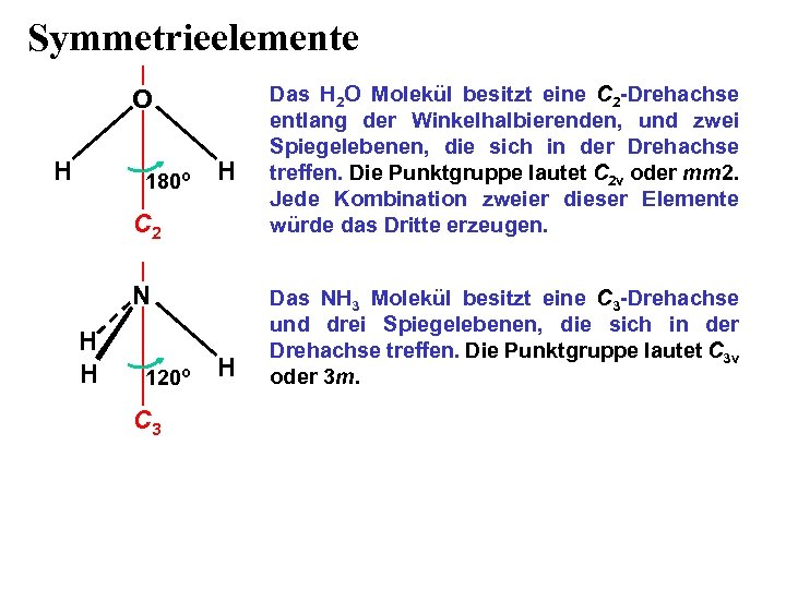 Symmetrieelemente O H 180º H C 2 N H H 120º C 3 H