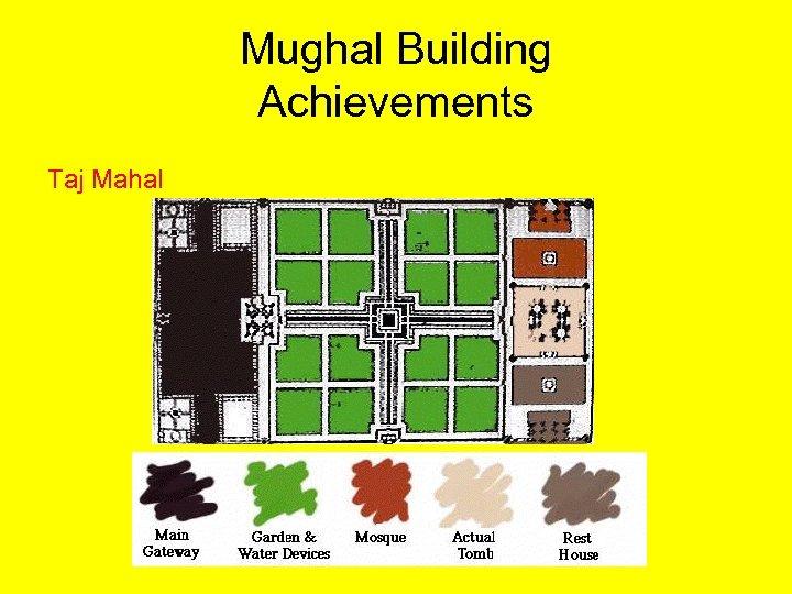 Mughal Building Achievements Taj Mahal