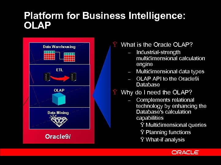 Platform for Business Intelligence: OLAP Data Warehousing Ÿ What is the Oracle OLAP? –