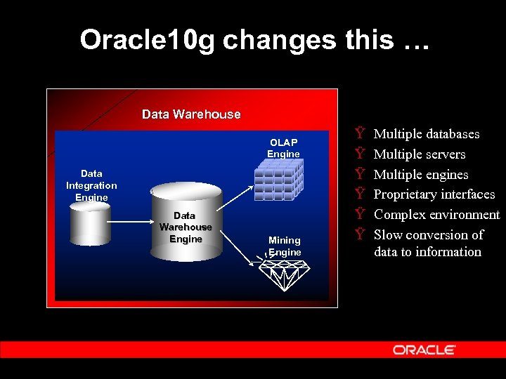 Oracle 10 g changes this … Data Warehouse OLAP Engine Data Integration Engine Data