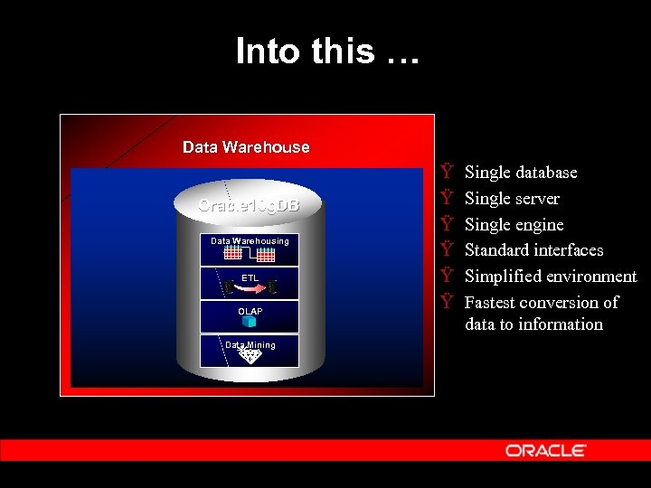 Into this … Data Warehouse Oracle 10 g. DB Data Warehousing ETL OLAP Data