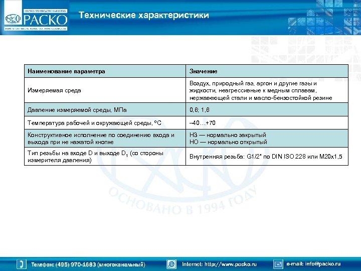 Технические характеристики Наименование параметра Значение Измеряемая среда Воздух, природный газ, аргон и другие газы