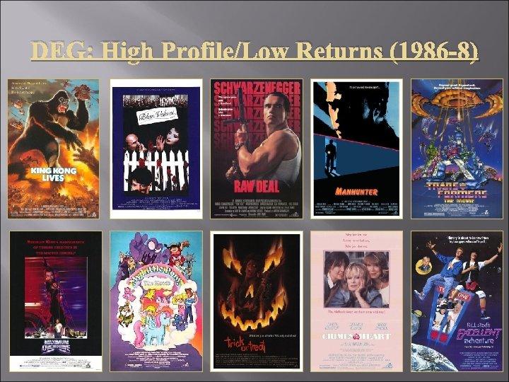 DEG: High Profile/Low Returns (1986 -8)