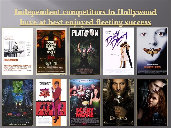 Independent competitors to Hollywood have at best enjoyed fleeting success