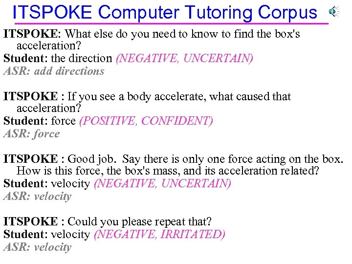ITSPOKE Computer Tutoring Corpus ITSPOKE: What else do you need to know to find