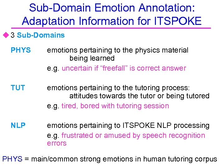Sub-Domain Emotion Annotation: Adaptation Information for ITSPOKE u 3 Sub-Domains PHYS emotions pertaining to