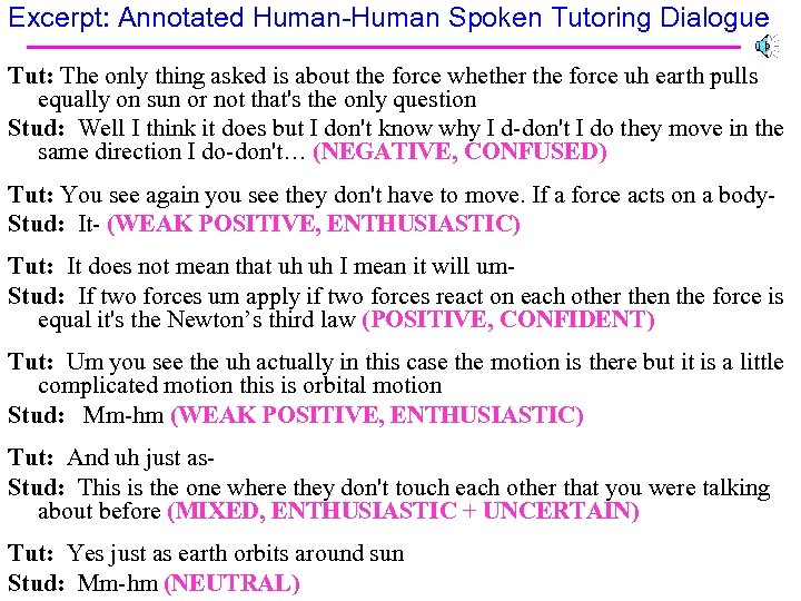 Excerpt: Annotated Human-Human Spoken Tutoring Dialogue Tut: The only thing asked is about the