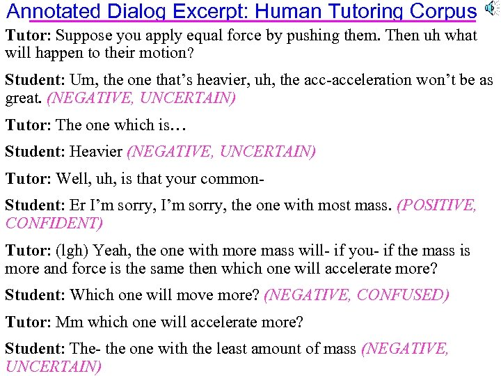 Annotated Dialog Excerpt: Human Tutoring Corpus Tutor: Suppose you apply equal force by pushing