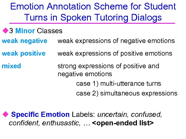 Emotion Annotation Scheme for Student Turns in Spoken Tutoring Dialogs u 3 Minor Classes