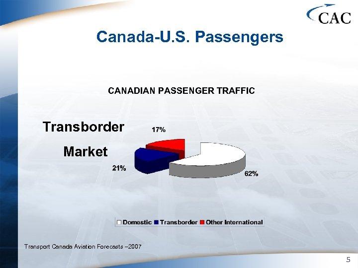 Canada-U. S. Passengers CANADIAN PASSENGER TRAFFIC Transborder Market Transport Canada Aviation Forecasts – 2007