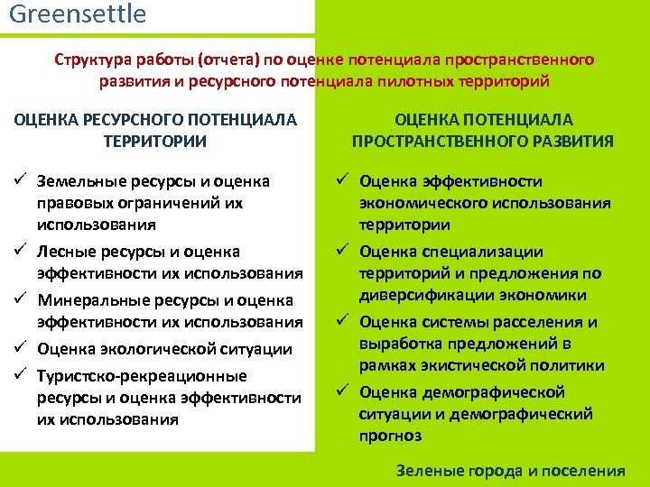 Greensettle Структура работы (отчета) по оценке потенциала пространственного развития и ресурсного потенциала пилотных территорий