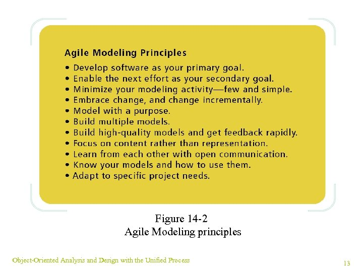 Figure 14 -2 Agile Modeling principles Object-Oriented Analysis and Design with the Unified Process