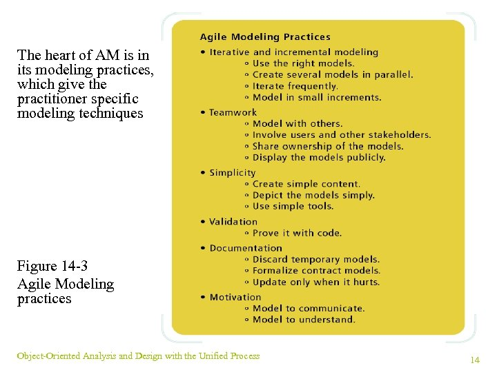 The heart of AM is in its modeling practices, which give the practitioner specific