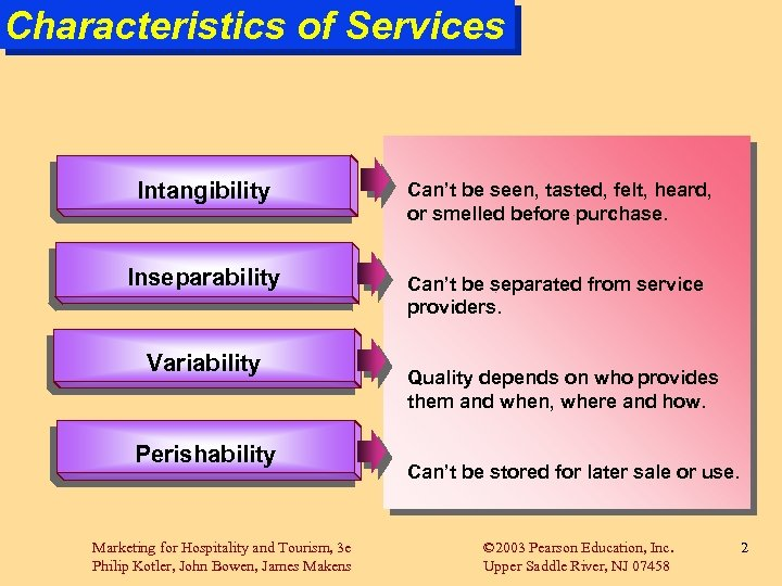 Characteristics of Services Intangibility Can't be seen, tasted, felt, heard, or smelled before purchase.