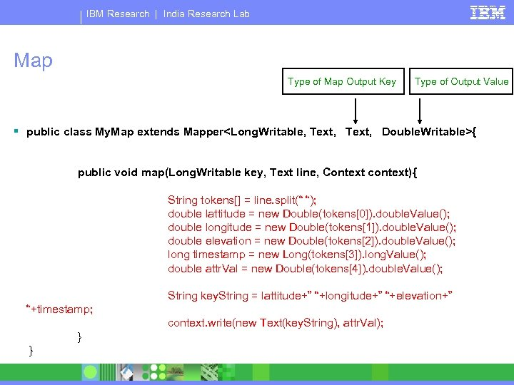 IBM Research | India Research Lab Map Type of Map Output Key Type of