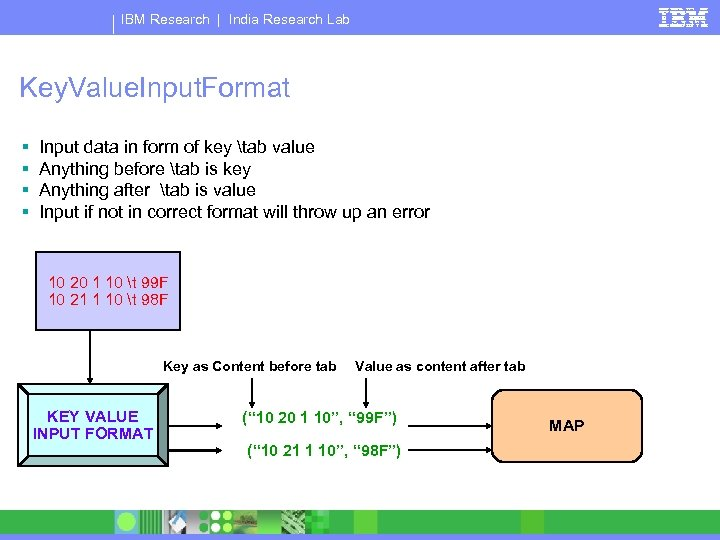 IBM Research | India Research Lab Key. Value. Input. Format § § Input data