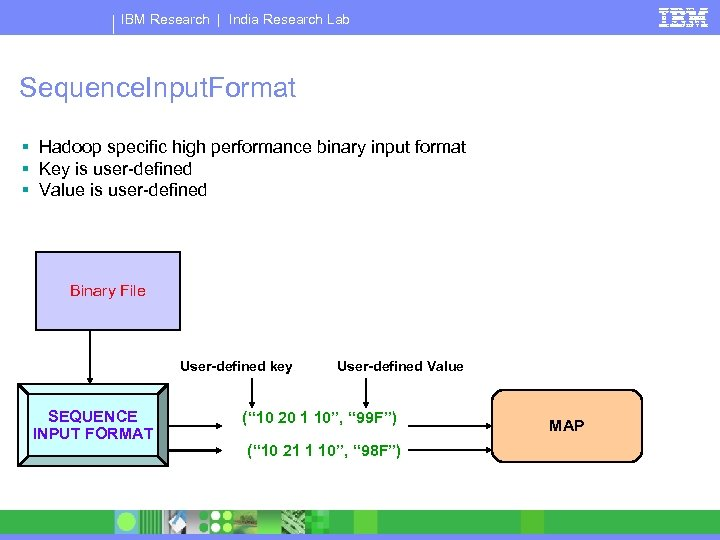 IBM Research   India Research Lab Sequence. Input. Format § Hadoop specific high performance