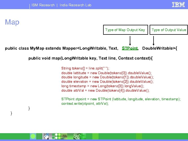 IBM Research   India Research Lab Map Type of Map Output Key Type of