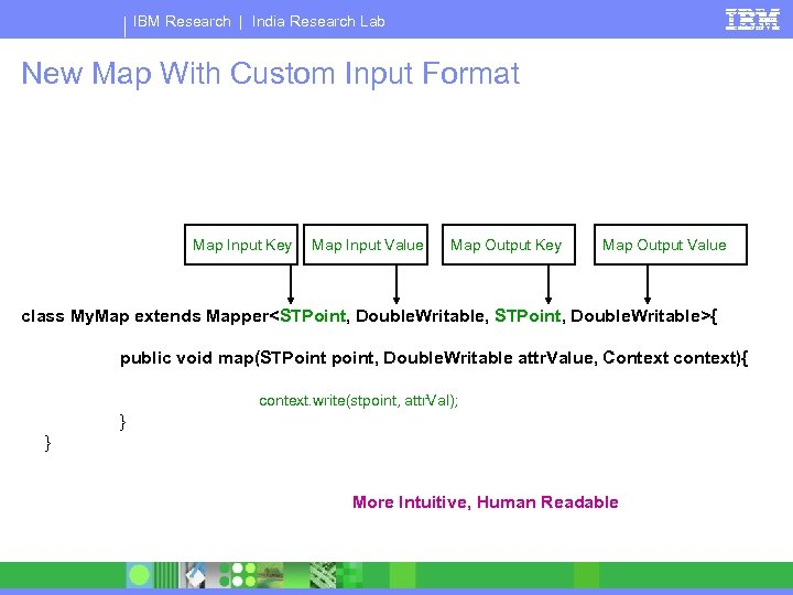 IBM Research   India Research Lab New Map With Custom Input Format Map Input