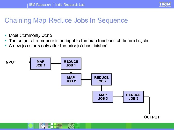 IBM Research   India Research Lab Chaining Map-Reduce Jobs In Sequence § Most Commonly