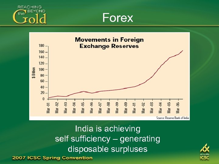 Forex India is achieving self sufficiency – generating disposable surpluses
