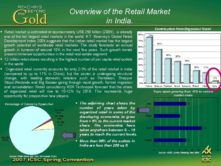 Overview of the Retail Market in India. § Retail market is estimated at approximately