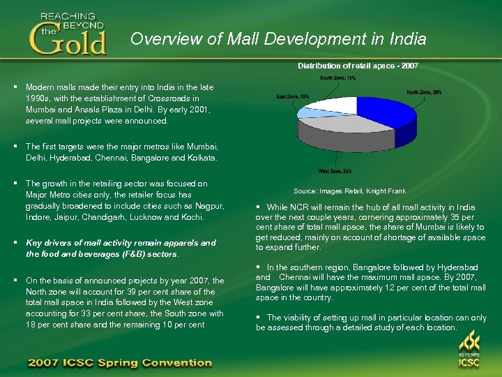 Overview of Mall Development in India Distribution of retail space - 2007 § Modern