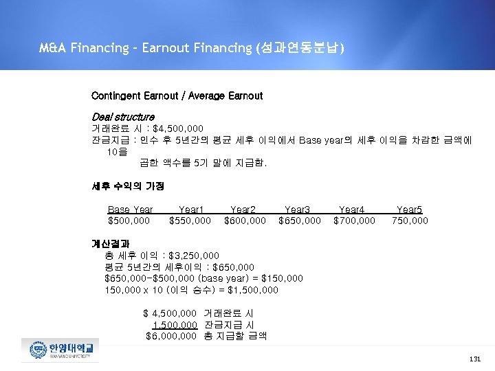 M&A Financing – Earnout Financing (성과연동분납) Contingent Earnout / Average Earnout Deal structure 거래완료