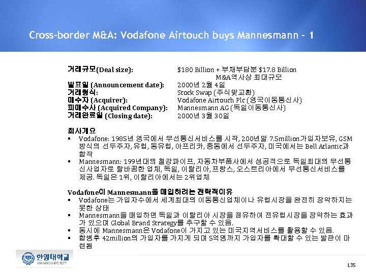 Cross-border M&A: Vodafone Airtouch buys Mannesmann - 1 거래규모(Deal size): 발표일 (Announcement date): 거래형식:
