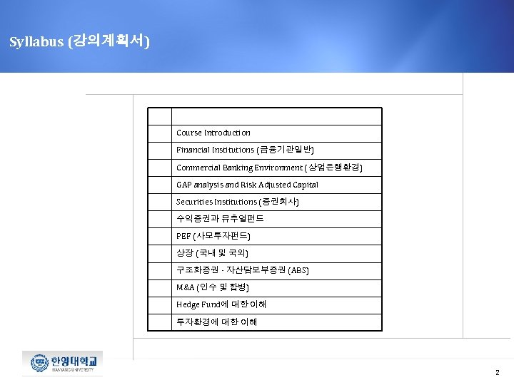 Syllabus (강의계획서) Course Introduction Financial Institutions (금융기관일반) Commercial Banking Environment (상업은행환경) GAP analysis and