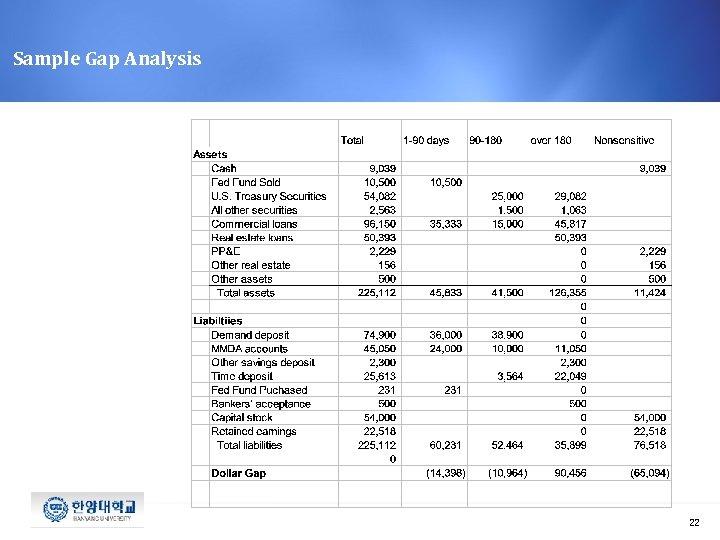 Sample Gap Analysis 22