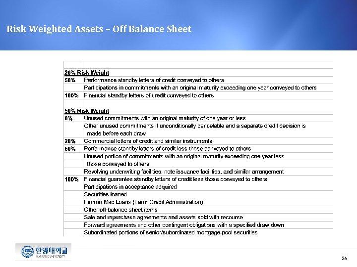 Risk Weighted Assets – Off Balance Sheet 26