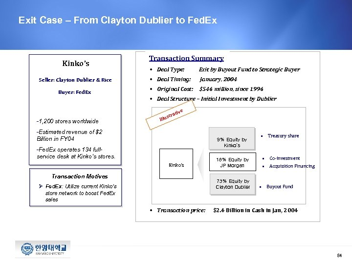 Exit Case – From Clayton Dublier to Fed. Ex Kinko's Seller: Clayton Dublier &