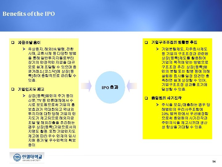 Benefits of the IPO q 기업구조조정의 원활한 추진 q 자금조달 용이 Ø 유상증자, 해외DR