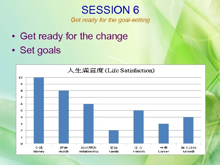SESSION 6 Get ready for the goal-setting • Get ready for the change •