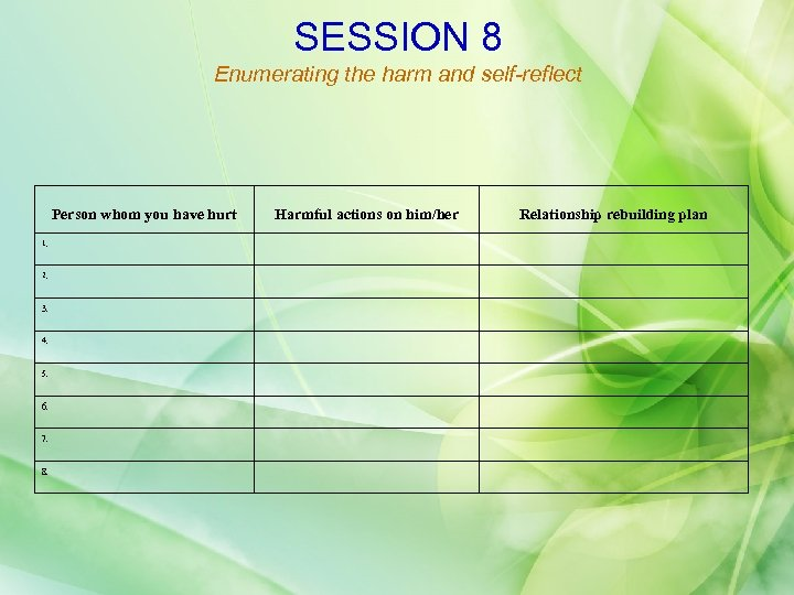 SESSION 8 Enumerating the harm and self-reflect Person whom you have hurt Harmful actions