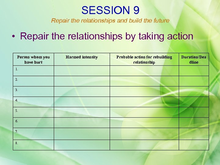 SESSION 9 Repair the relationships and build the future • Repair the relationships by
