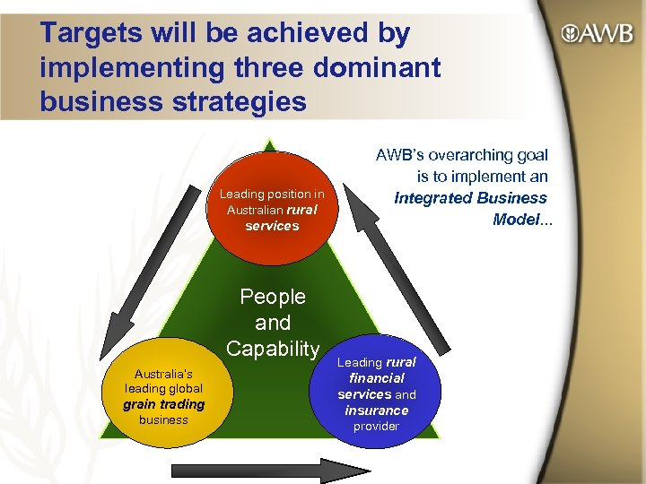 Targets will be achieved by implementing three dominant business strategies Leading position in Australian