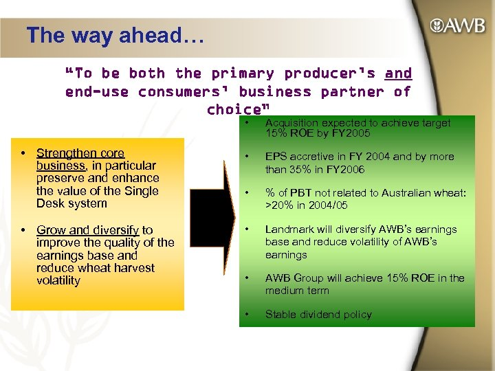 "The way ahead… ""To be both the primary producer's and end-use consumers' business partner"