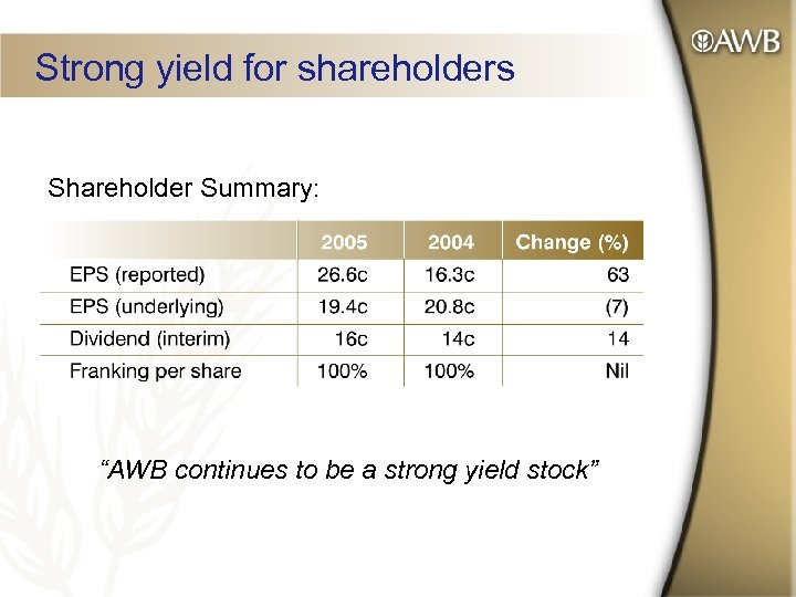 "Strong yield for shareholders Shareholder Summary: ""AWB continues to be a strong yield stock"""