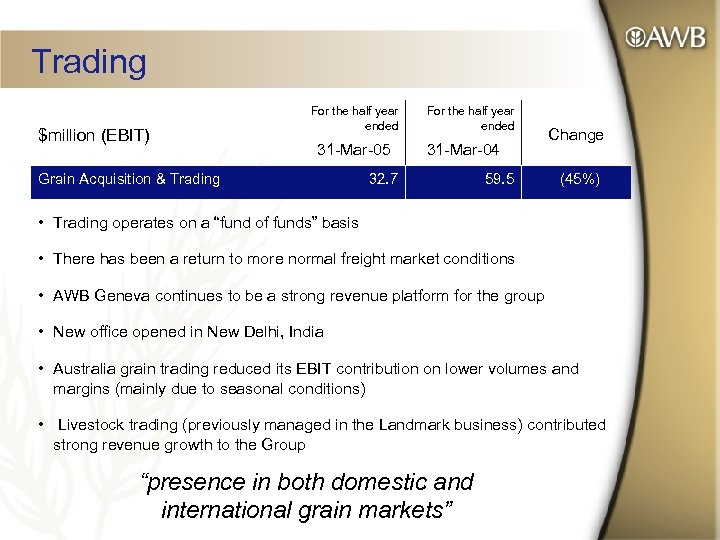 Trading $million (EBIT) For the half year ended 31 -Mar-05 Grain Acquisition & Trading