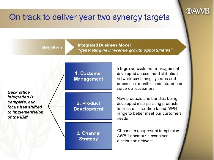 "On track to deliver year two synergy targets Integration Integrated Business Model ""generating new"