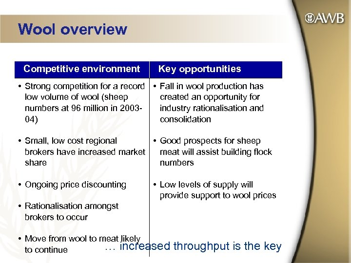 Wool overview Competitive environment Key opportunities • Strong competition for a record • Fall