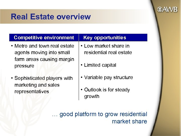Real Estate overview Competitive environment Key opportunities • Metro and town real estate agents