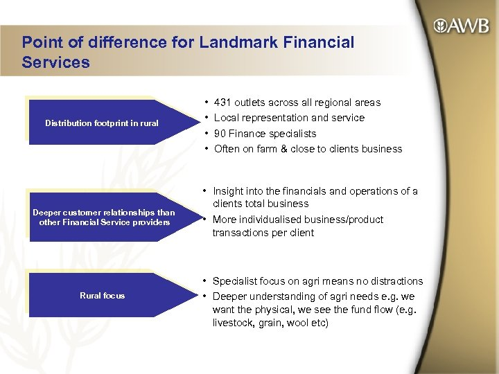 Point of difference for Landmark Financial Services Distribution footprint in rural Deeper customer relationships