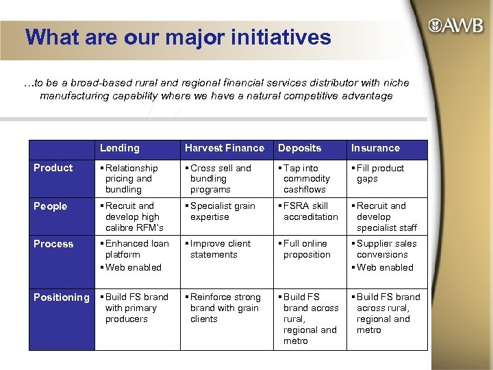 What are our major initiatives …to be a broad-based rural and regional financial services